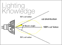 LightKnowledge